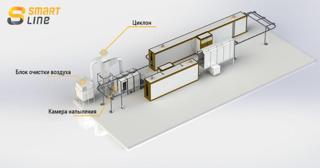 циклонная система рекуперации